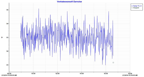 VenkateswaraoK-Earnoise Vertigo, Roaring in ears, Nausea, Hearing defect case male 41, datalogger suggested Sepia Officinalis