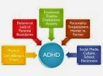 images Why ADHD misdiagnosed with other disorders? Homeopathic Treatment.