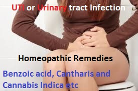Homeopathic remedy for UTI