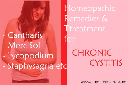 Chronic-Cystitis-Homeopathy Homeopathic remedies for bladder infection
