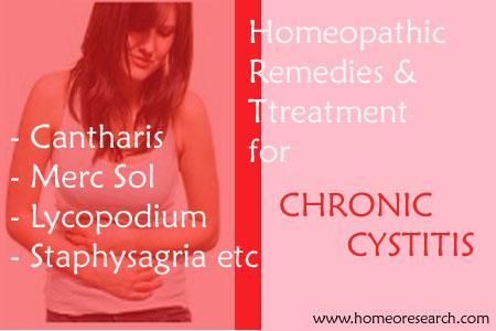 Chronic Cystitis