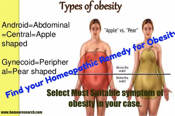 homeopathic-medicine-for-obesity