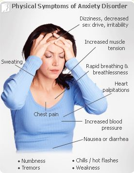 homeopathic remedies for anxiety attack